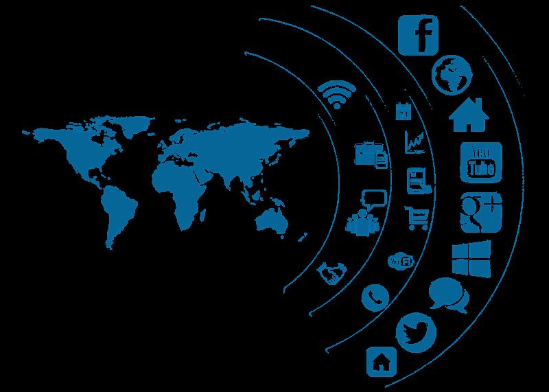Website Features Checklist - Social Media